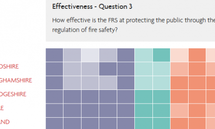 200 Cases in Review – Fire Service Enforcement of the FSO